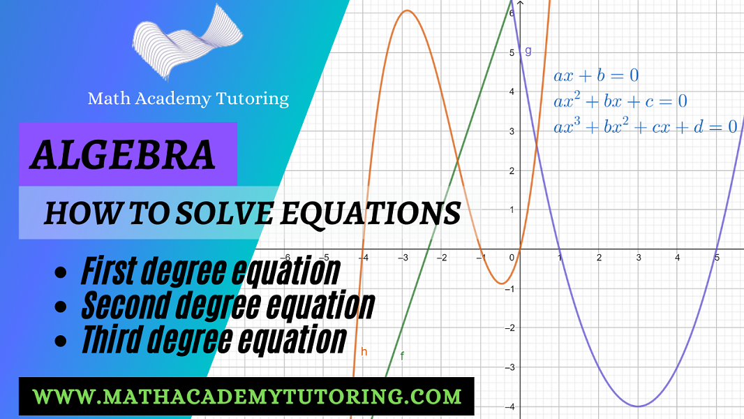How to solve equations of 1st, 2nd and 3rd degree