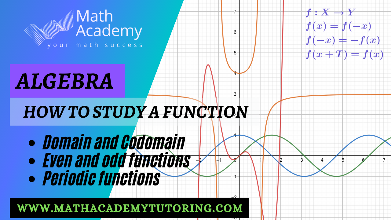 Learn how to study the properties of a function