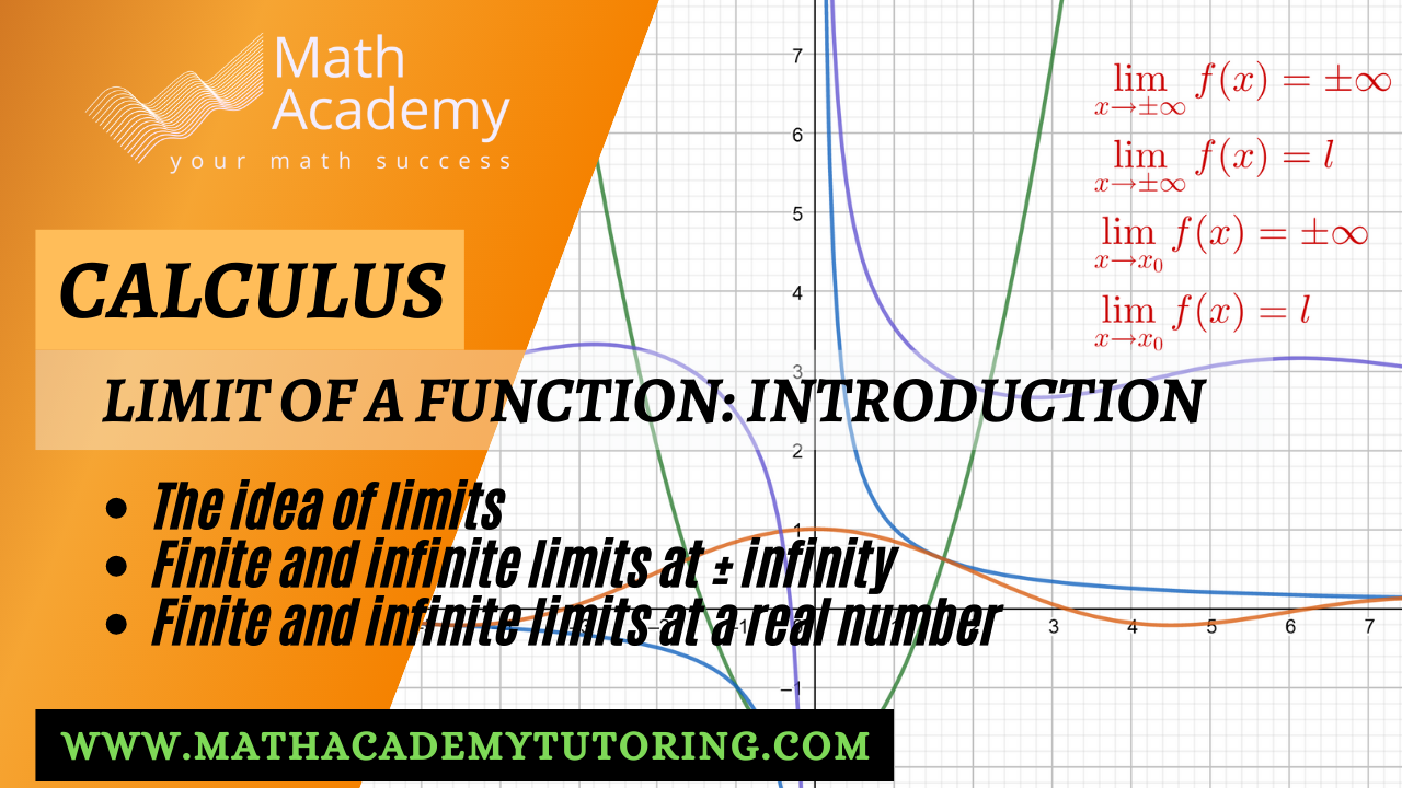 Introduction to limits - Calculus