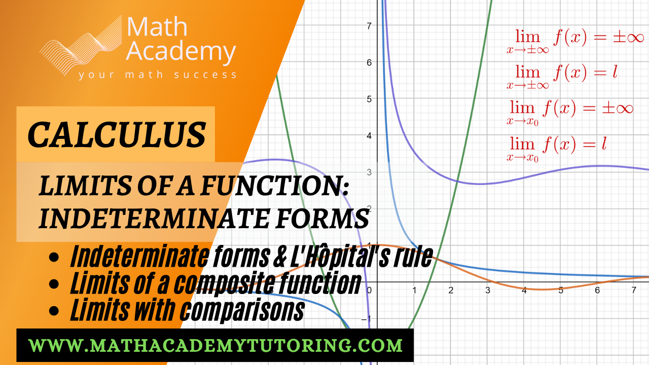 Indeterminate Forms of limits - Calculus